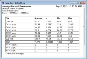 parameter report